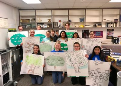 Windthorst Junior High School Students Showing Their Work